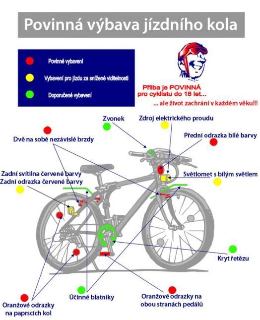 Povinná výbava na kole